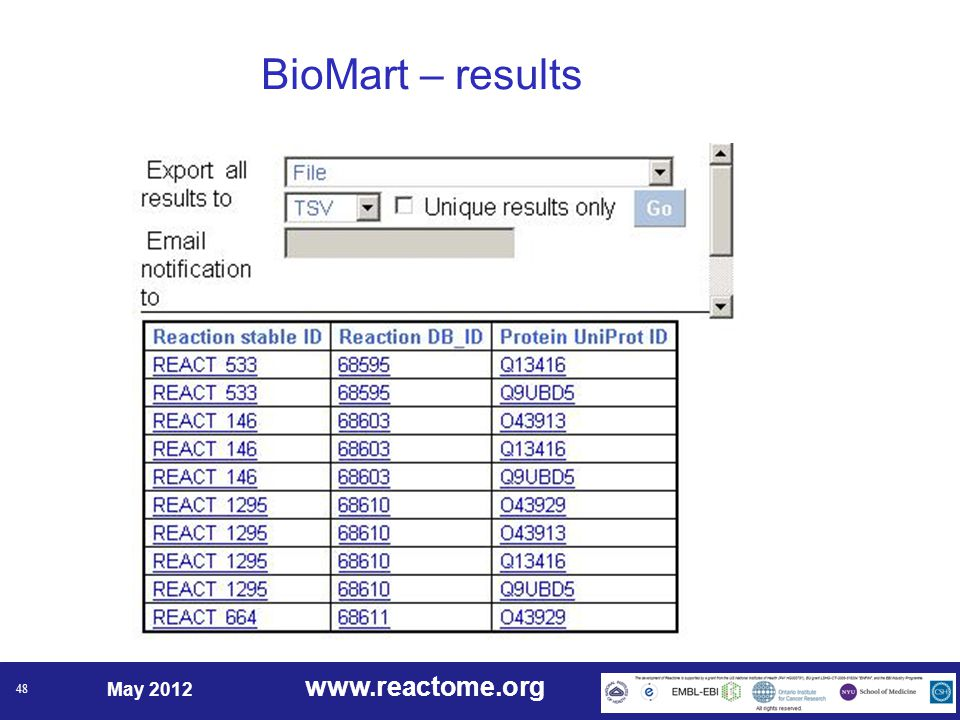 www.reactome.org May 2012 48 BioMart – results