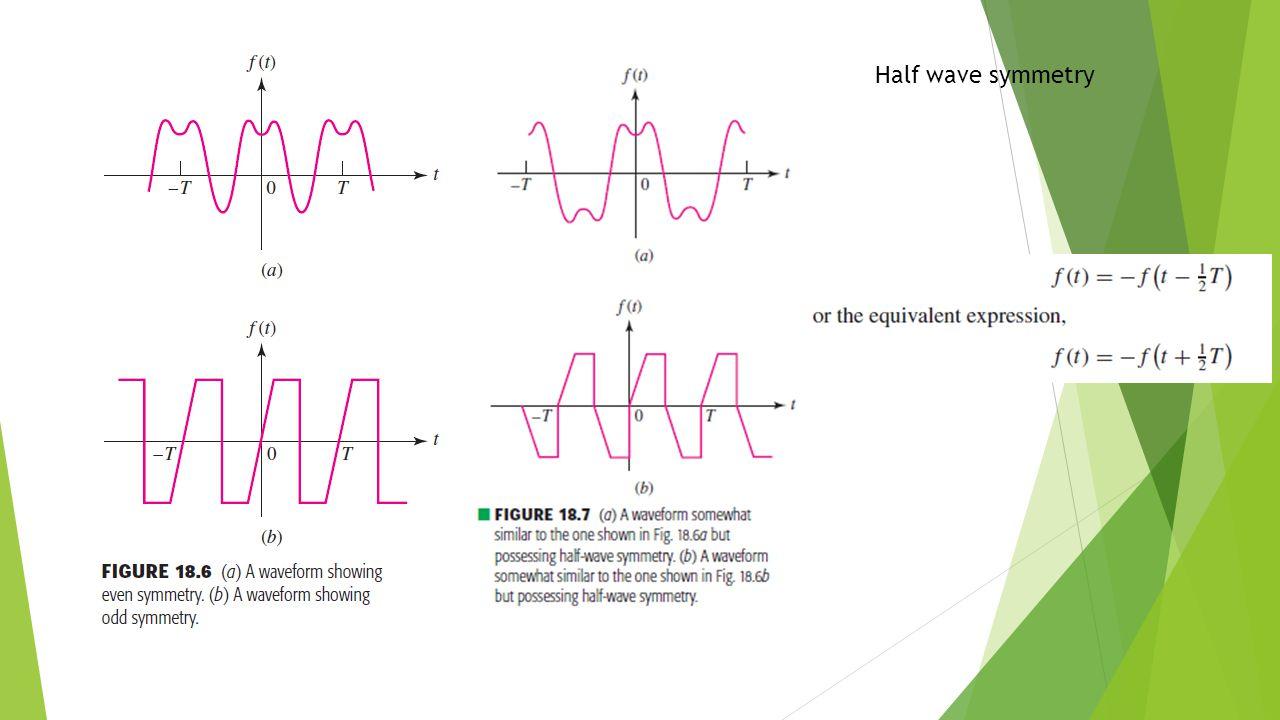 Half wave symmetry