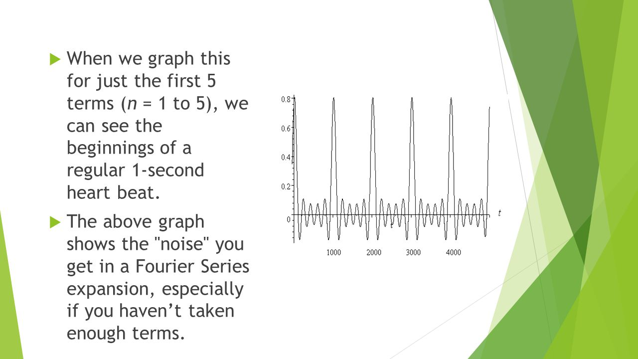  When we graph this for just the first 5 terms (n = 1 to 5), we can see the beginnings of a regular 1-second heart beat.