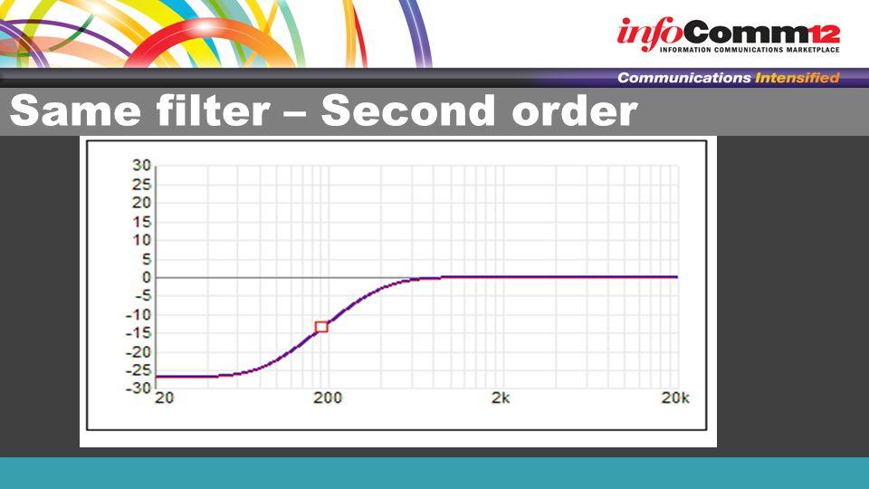 Same filter – Second order