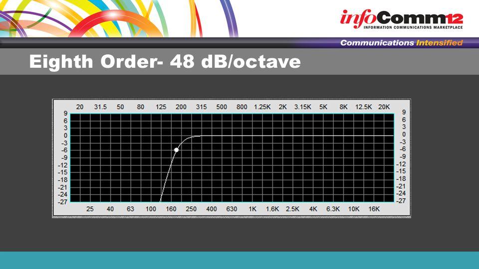 Eighth Order- 48 dB/octave