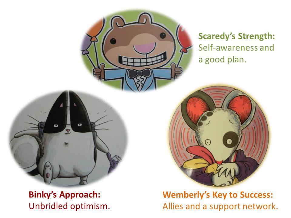 Scaredy's Strength: Self-awareness and a good plan.