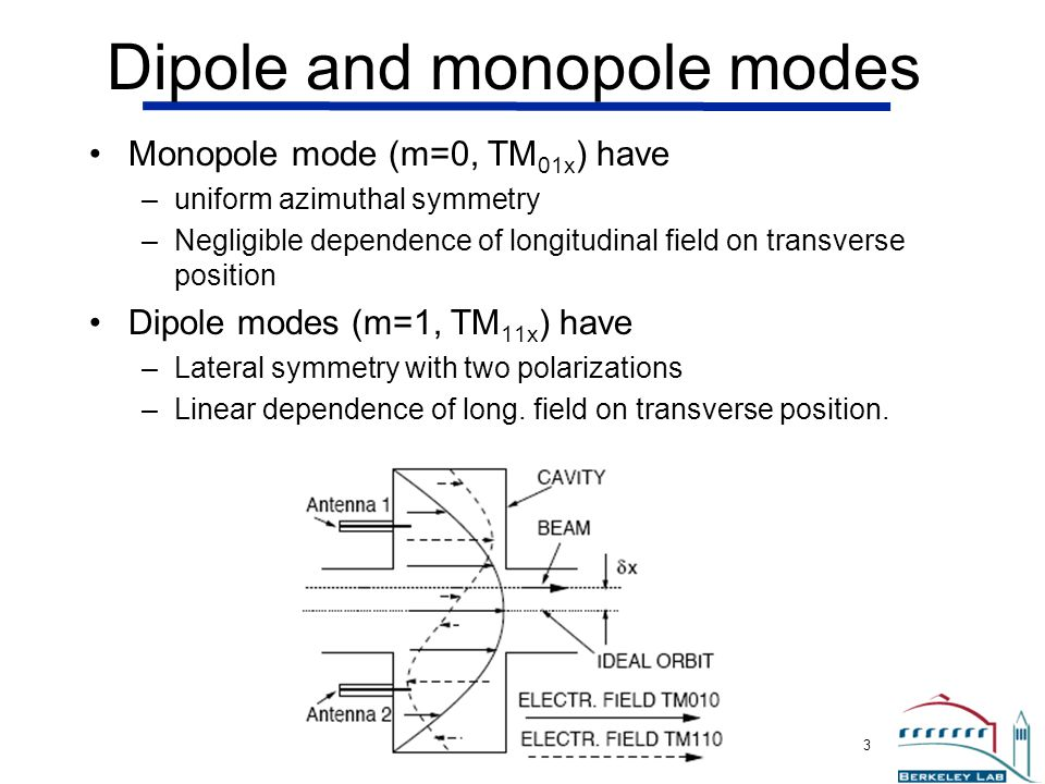 John Byrd John Byrd, Oct 2011, MEPAS, Guanajuato, Mexico 3 Dipole and monopole modes Monopole mode (m=0, TM 01x ) have –uniform azimuthal symmetry –Negligible dependence of longitudinal field on transverse position Dipole modes (m=1, TM 11x ) have –Lateral symmetry with two polarizations –Linear dependence of long.