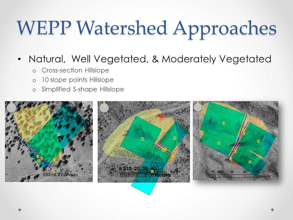 WEPP Watershed Approaches Natural, Well Vegetated, & Moderately Vegetated o Cross-section Hillslope o 10 slope points Hillslope o Simplified S-shape H
