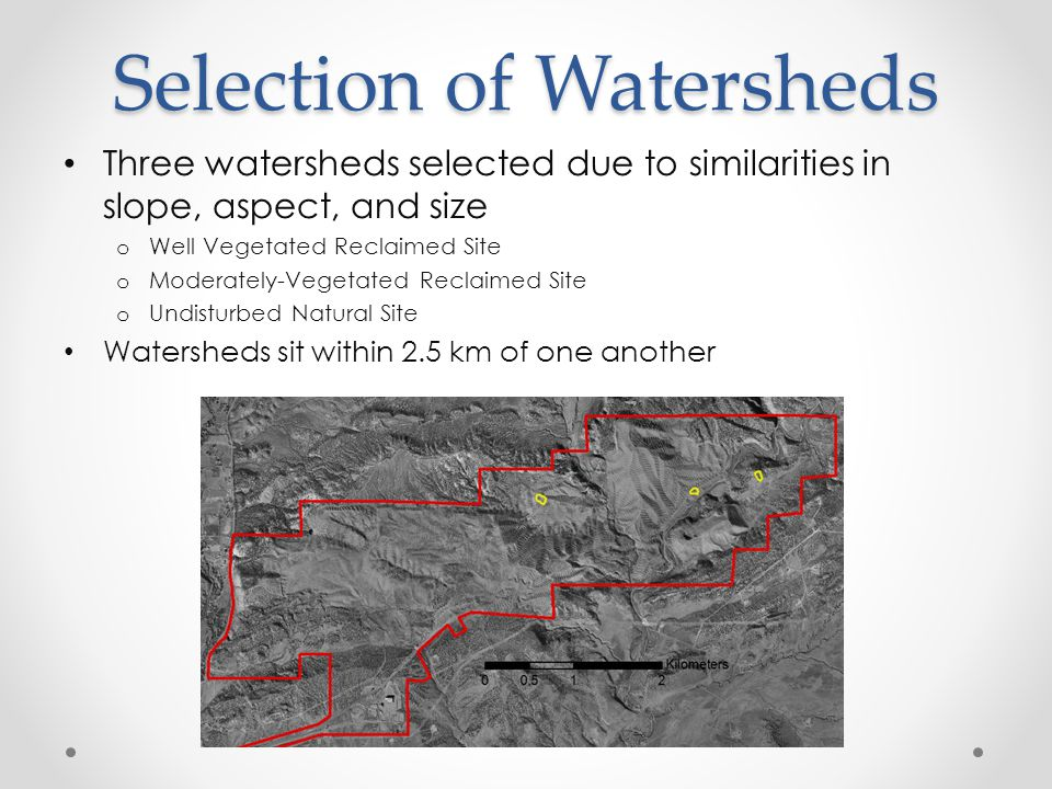 Selection of Watersheds Undisturbed Natural Watershed Well Vegetated Reclaimed Watershed Moderately Vegetated Reclaimed Watershed