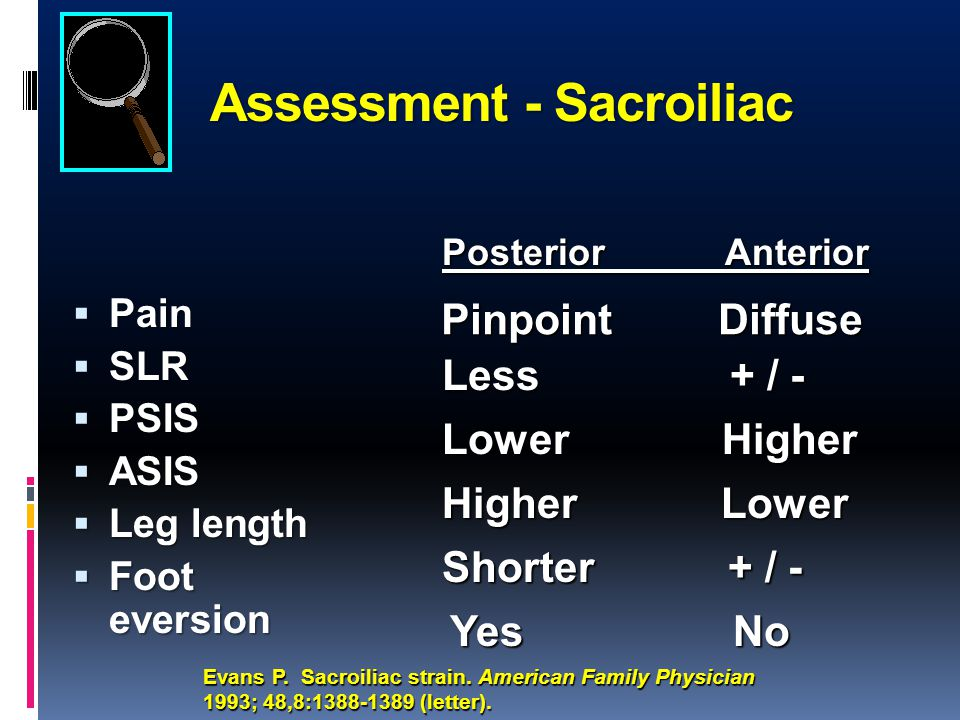 Assessment - Sacroiliac  Pain  SLR  PSIS  ASIS  Leg length  Foot eversion PosteriorAnterior Pinpoint Diffuse Less+ / - LowerHigher HigherLower S