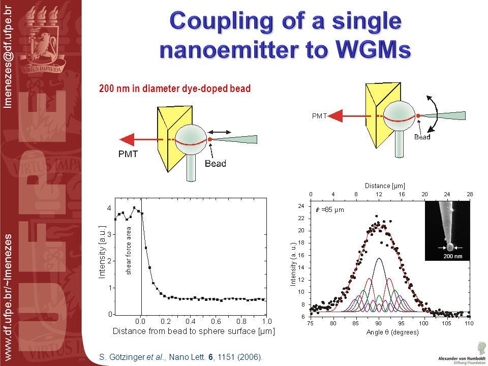 www.df.ufpe.br/~lmenezes lmenezes@df.ufpe.br 200 nm 200 nm in diameter dye-doped bead S.
