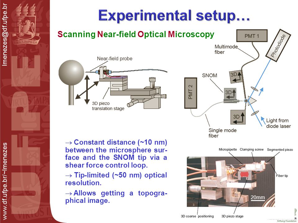 www.df.ufpe.br/~lmenezes lmenezes@df.ufpe.br  Constant distance (~10 nm) between the microsphere sur- face and the SNOM tip via a shear force control loop.