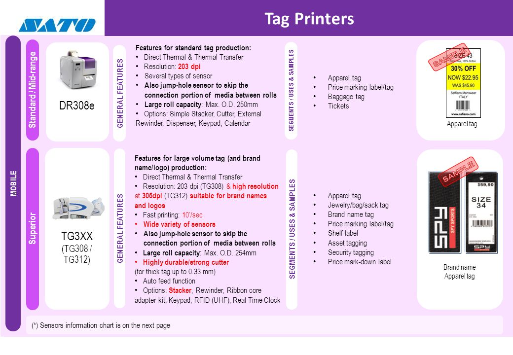 Center Hole Tag Tag Printers: Tags and Labels There are different sensors to detect the Center hole, Side hole, R-corner (Notch/Edge), I-Marks or Gap on the media in order to precisely position the print content.
