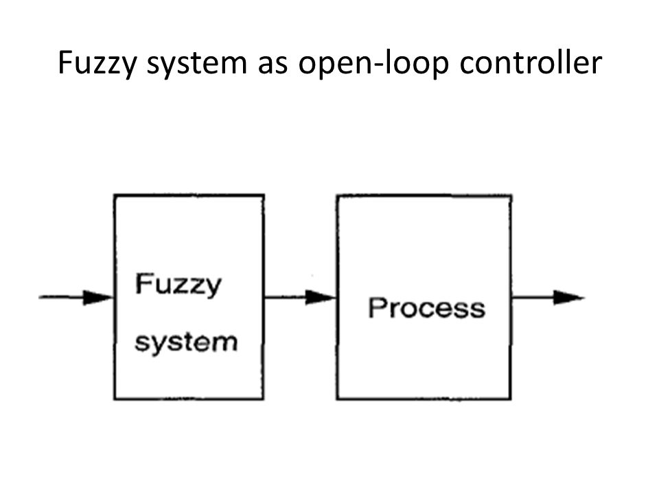 Fuzzy system as open-loop controller