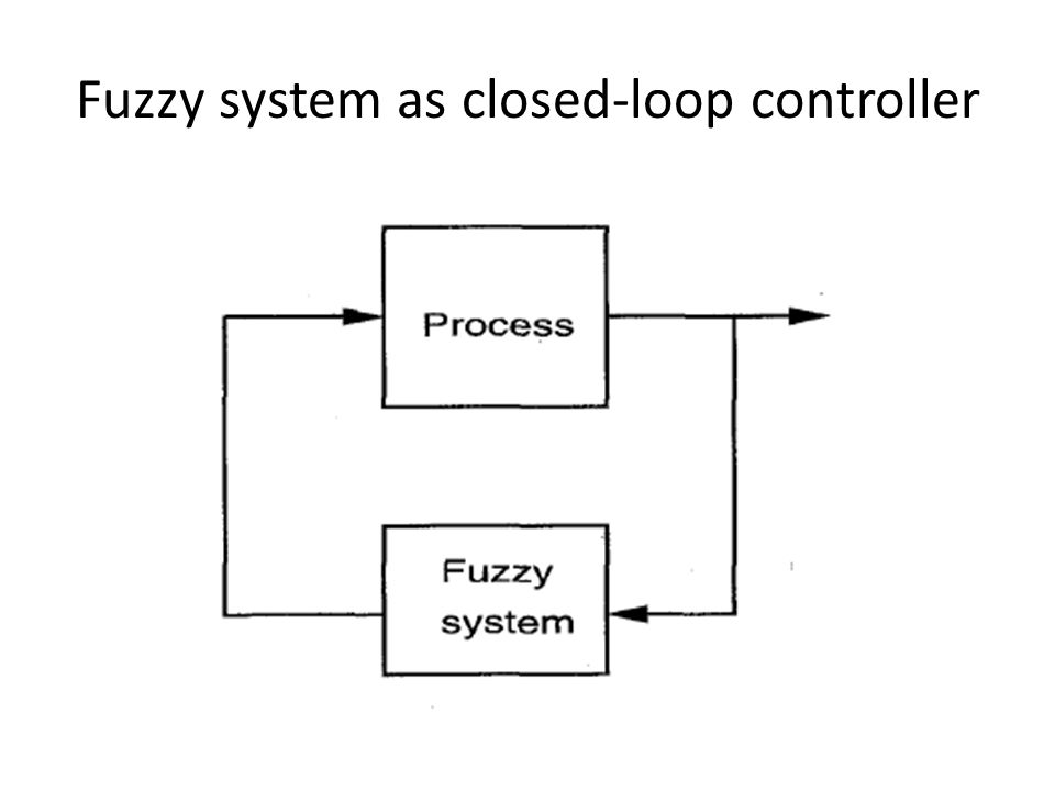 Fuzzy system as closed-loop controller