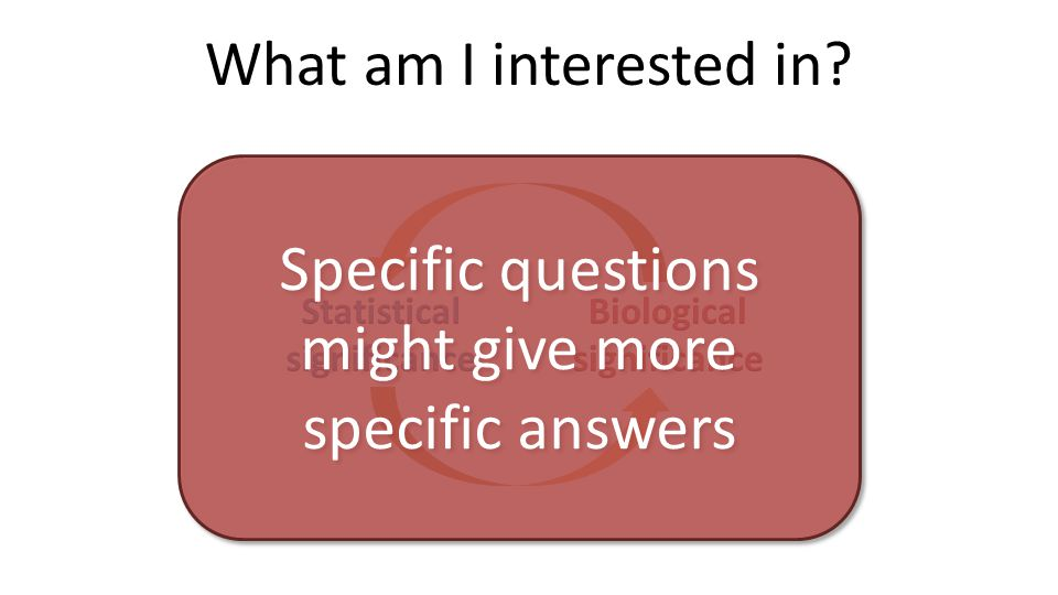 What am I interested in Specific questions might give more specific answers