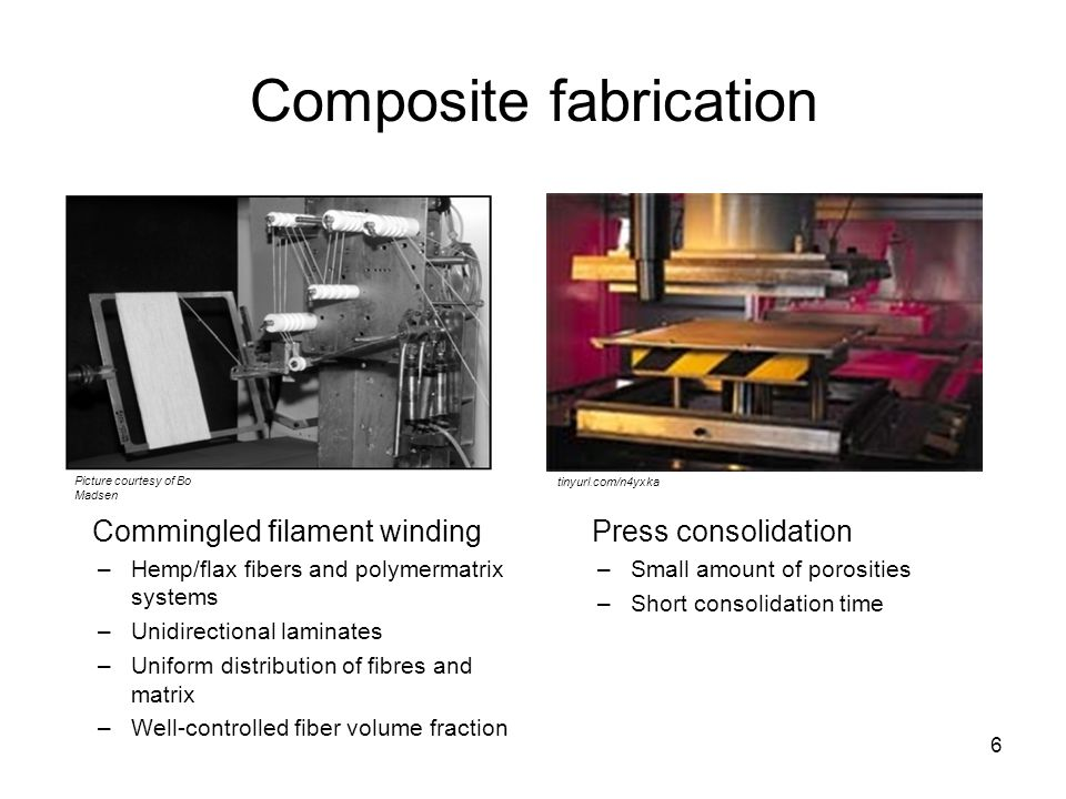 Porosities in natural fibre composites Complicated surface chemistry Irregular form and dimension along fibres Fibres are closely packed by twisting 7 B Madsen et.