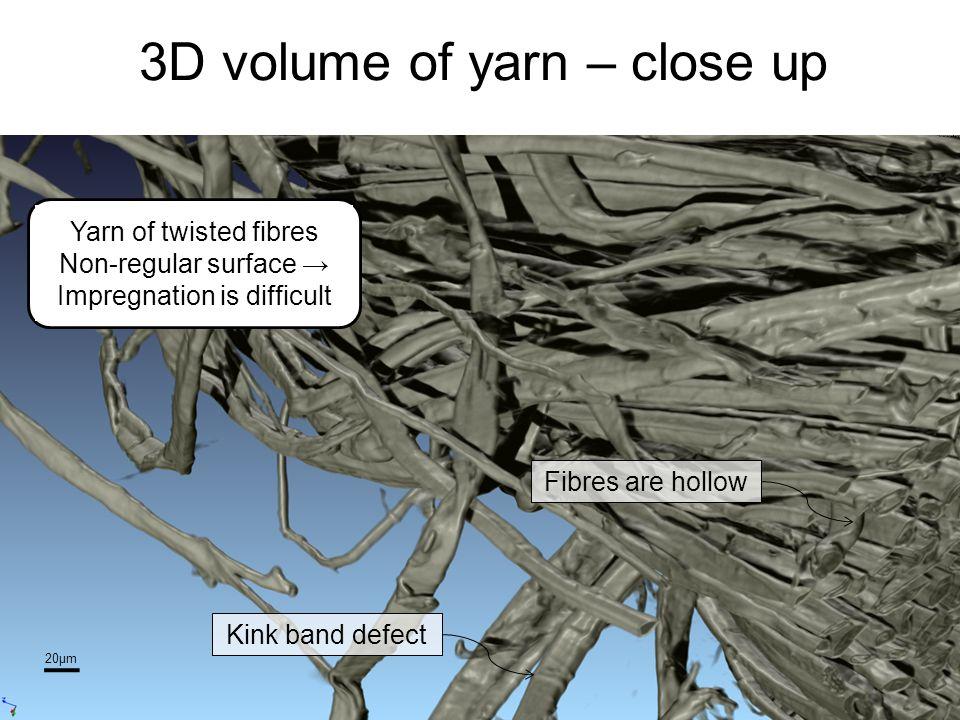 Do porosities influence damage.Unidirectional composites can display splitting along fibres.