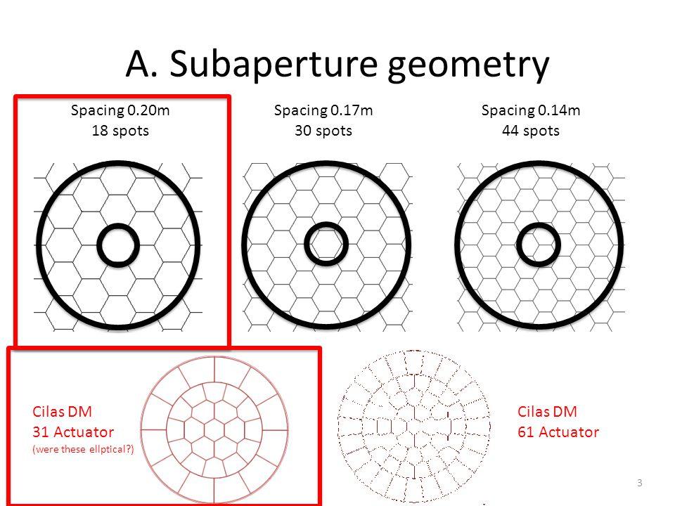 A. Subaperture geometry Spacing 0.20m 18 spots Spacing 0.17m 30 spots Spacing 0.14m 44 spots Cilas DM 31 Actuator (were these ellptical?) Cilas DM 61