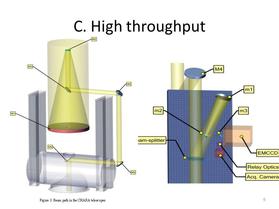 C. High throughput 6