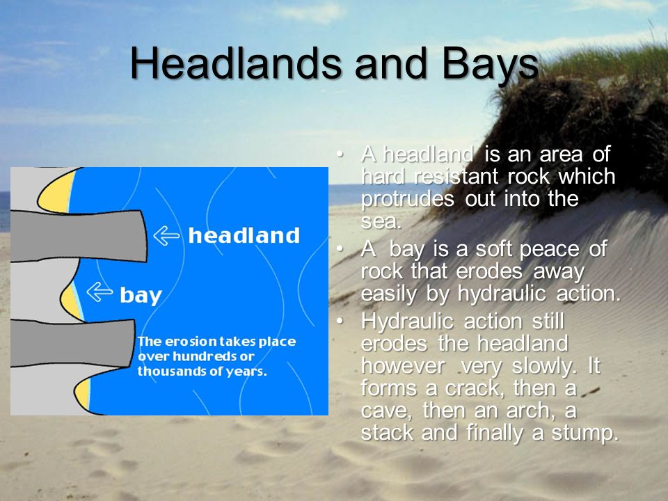 Headlands and Bays A headland is an area of hard resistant rock which protrudes out into the sea.A headland is an area of hard resistant rock which protrudes out into the sea.