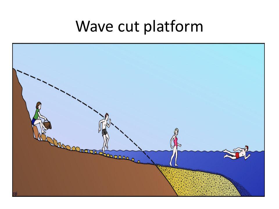 Wave cut platform