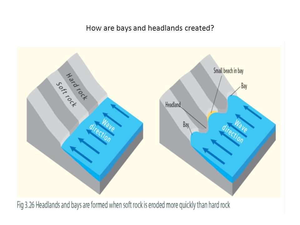 How are bays and headlands created