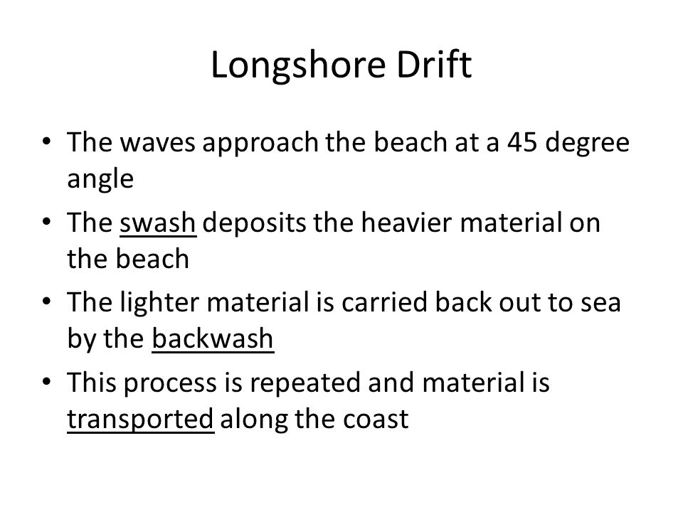 Longshore Drift The waves approach the beach at a 45 degree angle The swash deposits the heavier material on the beach The lighter material is carried back out to sea by the backwash This process is repeated and material is transported along the coast