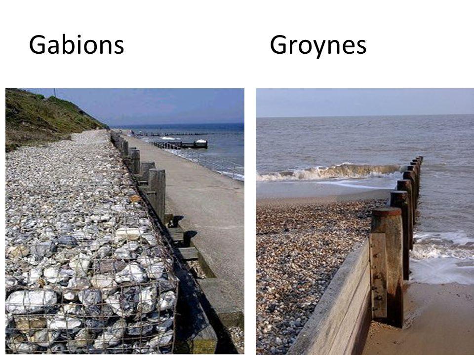 Gabions Groynes