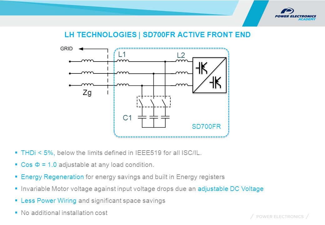 LH TECHNOLOGIES | SD700FR ACTIVE FRONT END Zg L1 C1 L2  THDi < 5%, below the limits defined in IEEE519 for all ISC/IL.  Cos Φ = 1.0 adjustable at an