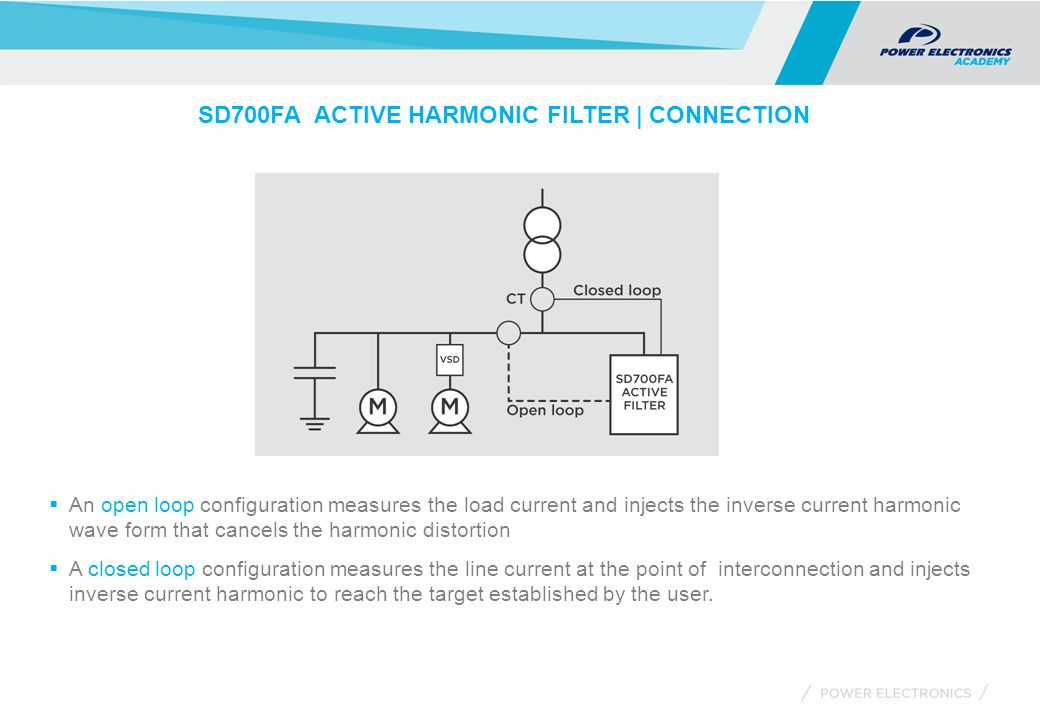 SD700FA ACTIVE HARMONIC FILTER | CONNECTION  An open loop configuration measures the load current and injects the inverse current harmonic wave form that cancels the harmonic distortion  A closed loop configuration measures the line current at the point of interconnection and injects inverse current harmonic to reach the target established by the user.