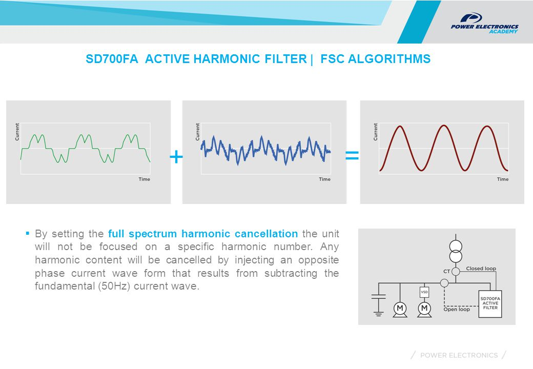 SD700FA ACTIVE HARMONIC FILTER | FSC ALGORITHMS  By setting the full spectrum harmonic cancellation the unit will not be focused on a specific harmon