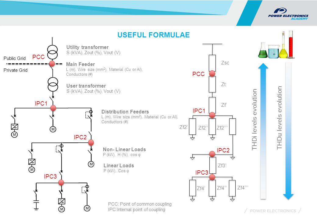 SD700FA ACTIVE HARMONIC FILTER   OPERATION MODES PRIORITYHRHHHRHR 1stHarmonics 2ndReactiveMax.