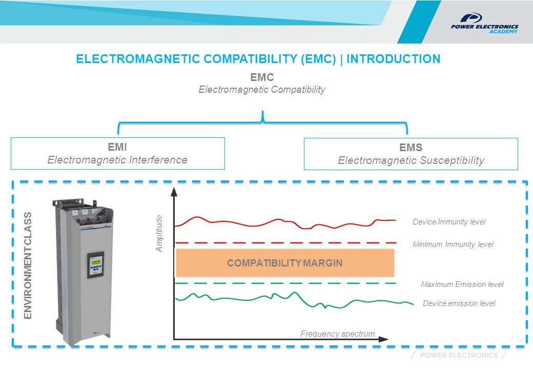 ELECTROMAGNETIC COMPATIBILITY (EMC) | INTRODUCTION EMC Electromagnetic Compatibility EMI Electromagnetic Interference EMS Electromagnetic Susceptibili