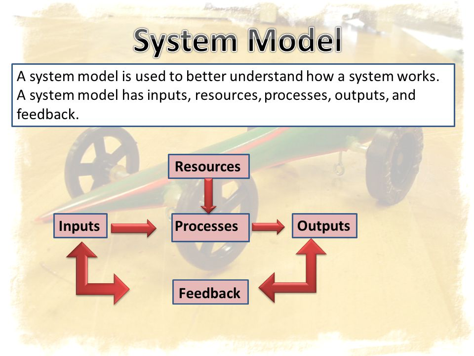 A system model is used to better understand how a system works.