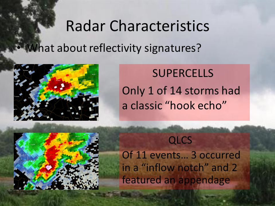 Radar Characteristics What about reflectivity signatures.