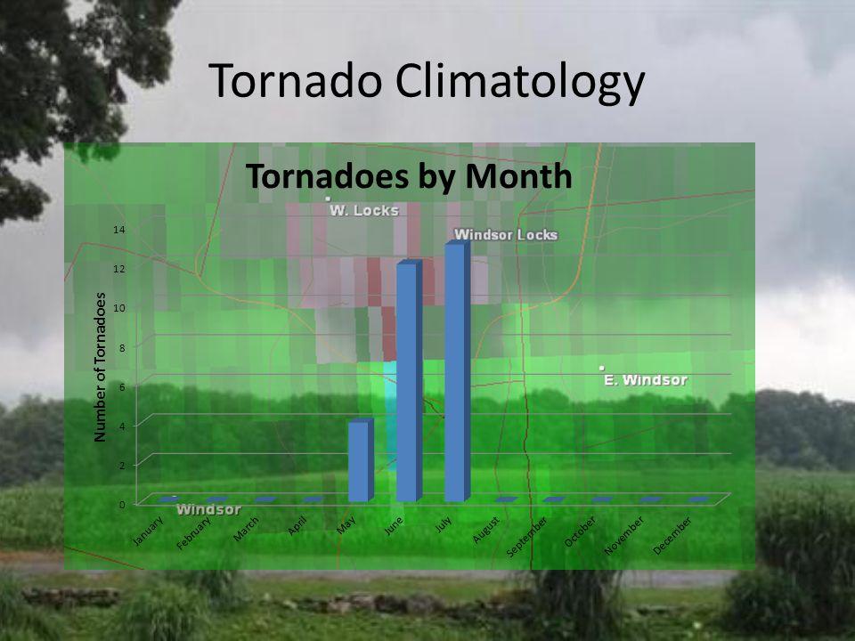 Tornado Climatology