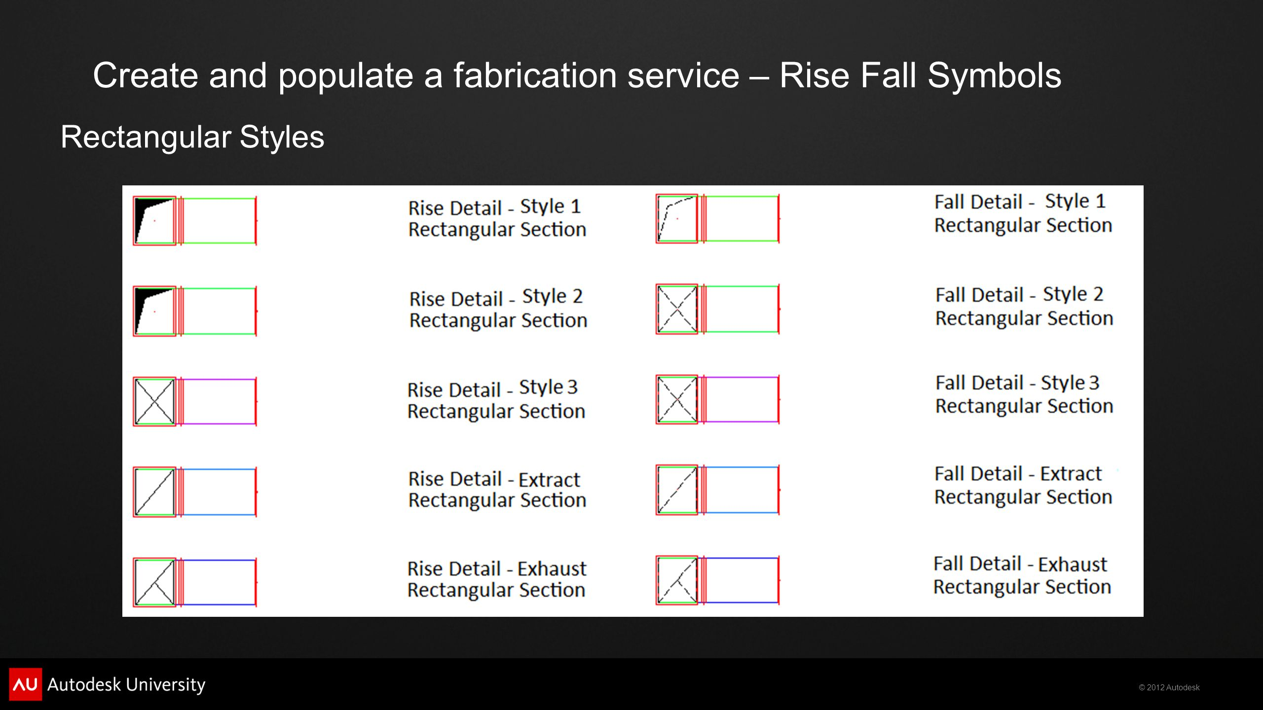 © 2012 Autodesk Create and populate a fabrication service – Rise Fall Symbols Rectangular Styles