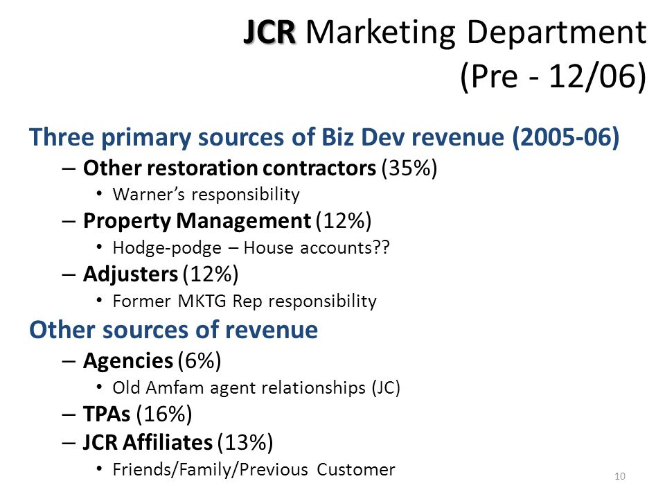 JCR JCR Marketing Department (Pre - 12/06) Three primary sources of Biz Dev revenue (2005-06) – Other restoration contractors (35%) Warner's responsibility – Property Management (12%) Hodge-podge – House accounts?.