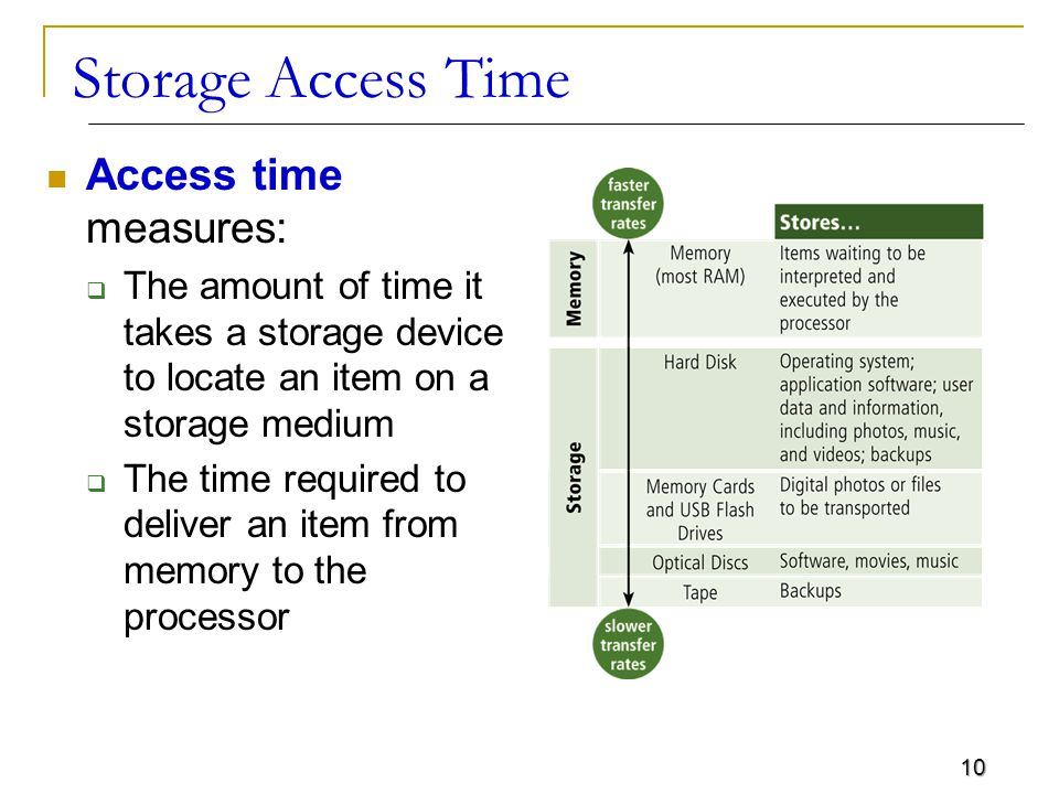 10 Storage Access Time Access time measures:  The amount of time it takes a storage device to locate an item on a storage medium  The time required