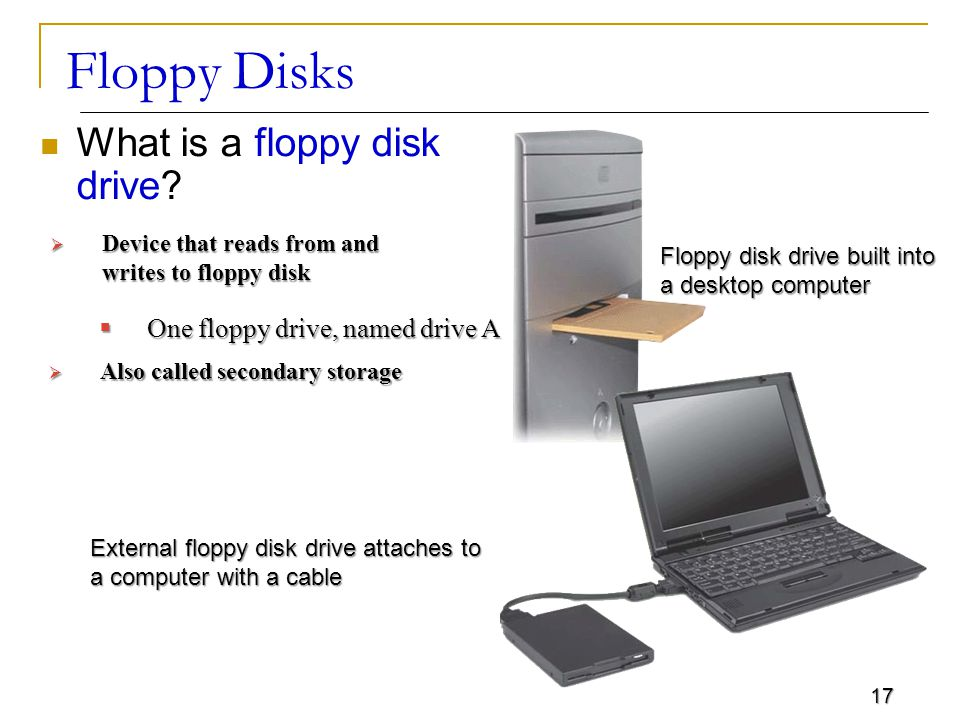 17 Floppy Disks What is a floppy disk drive? Floppy disk drive built into a desktop computer External floppy disk drive attaches to a computer with a