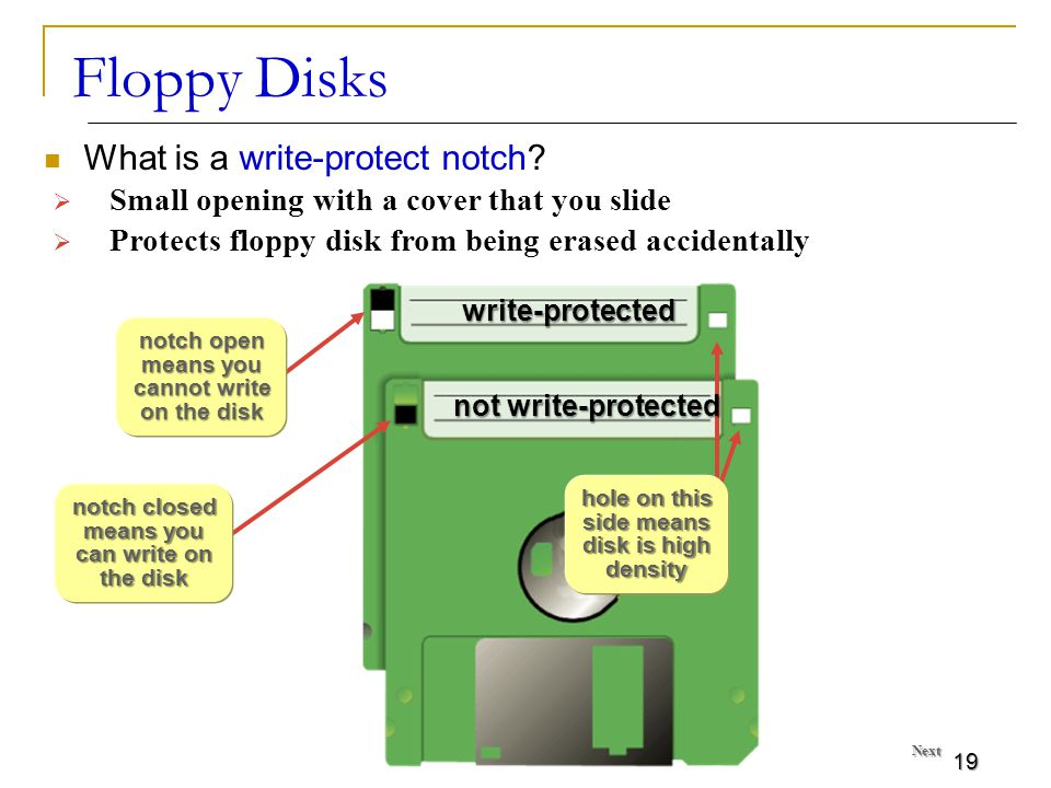 19 Floppy Disks What is a write-protect notch.
