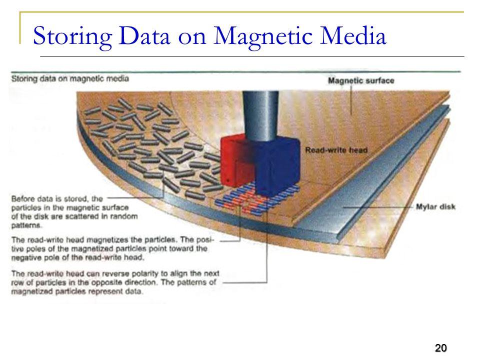 20 Storing Data on Magnetic Media 20