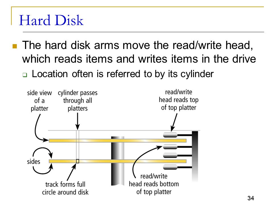 34 Hard Disk The hard disk arms move the read/write head, which reads items and writes items in the drive  Location often is referred to by its cylin
