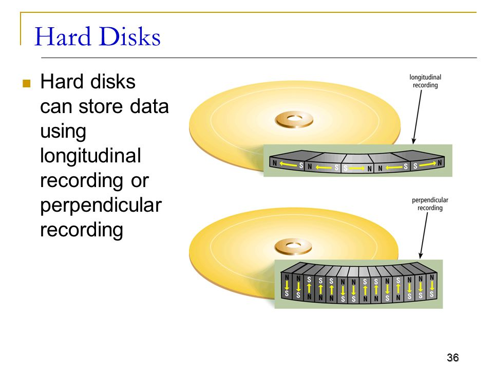 36 Hard Disks Hard disks can store data using longitudinal recording or perpendicular recording