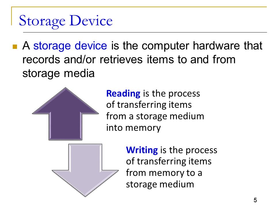 5 Storage Device A storage device is the computer hardware that records and/or retrieves items to and from storage media Reading is the process of transferring items from a storage medium into memory Writing is the process of transferring items from memory to a storage medium