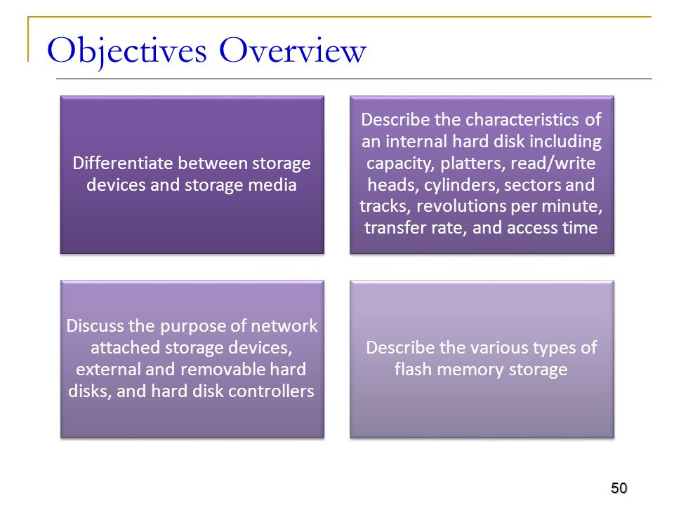 50 Objectives Overview Differentiate between storage devices and storage media Describe the characteristics of an internal hard disk including capacity, platters, read/write heads, cylinders, sectors and tracks, revolutions per minute, transfer rate, and access time Discuss the purpose of network attached storage devices, external and removable hard disks, and hard disk controllers Describe the various types of flash memory storage