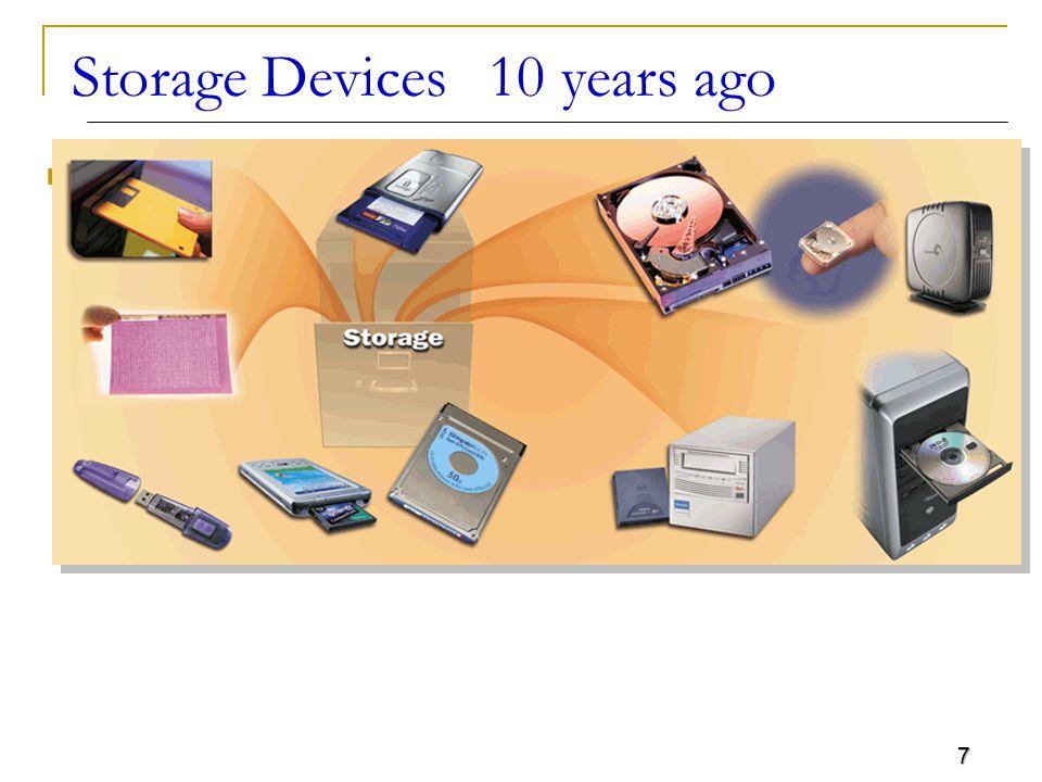 7 Storage Devices10 years ago C