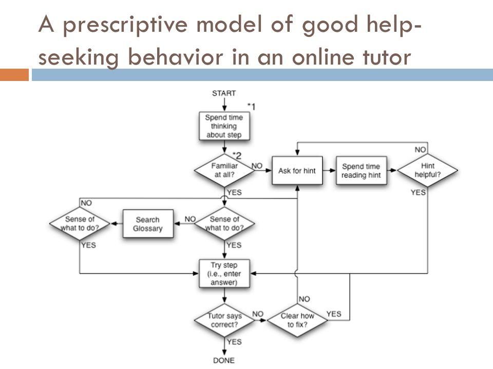 A prescriptive model of good help- seeking behavior in an online tutor