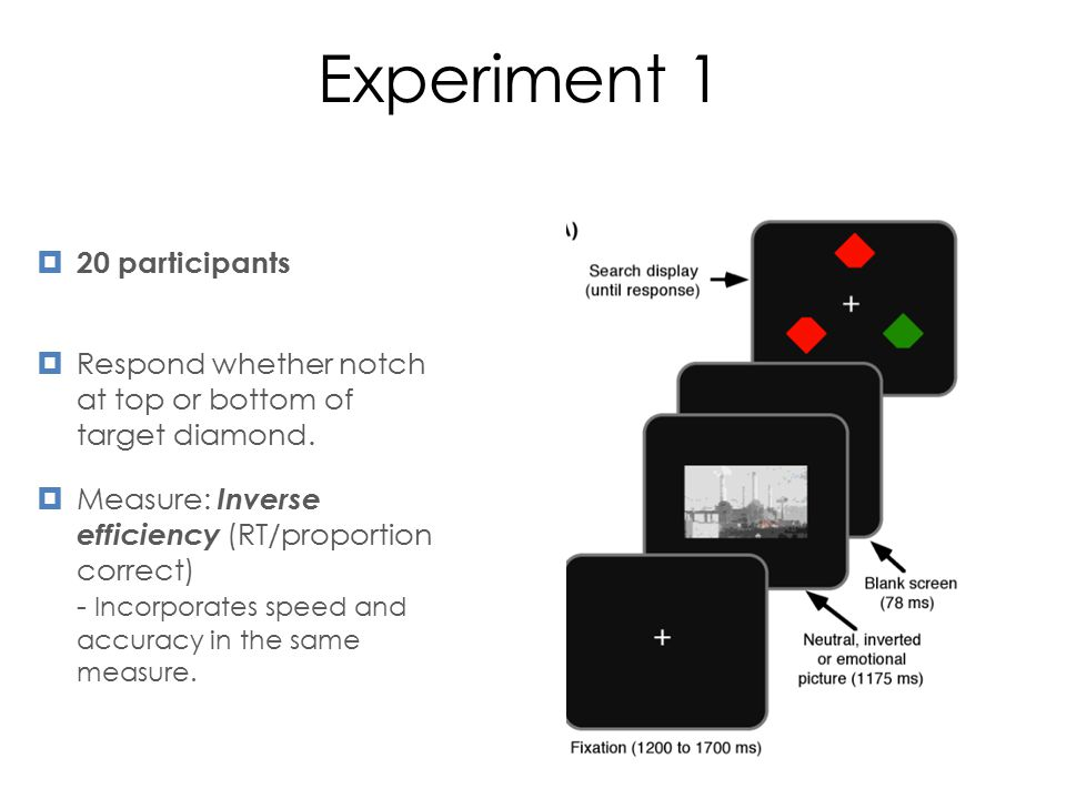 Experiment 1  20 participants  Respond whether notch at top or bottom of target diamond.