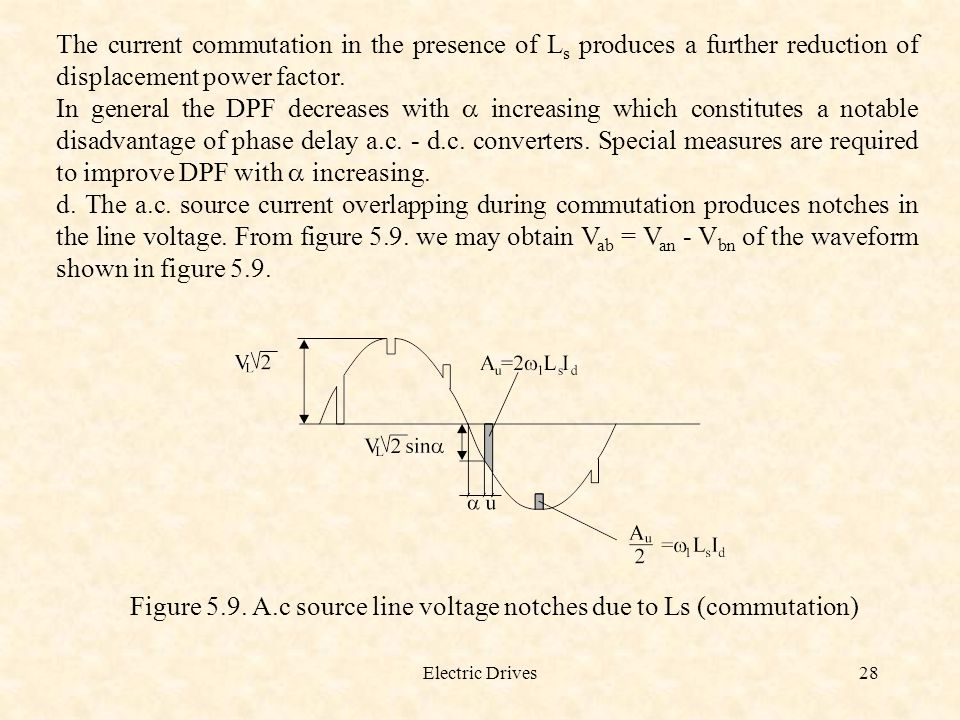 Electric Drives28 The current commutation in the presence of L s produces a further reduction of displacement power factor. In general the DPF decreas