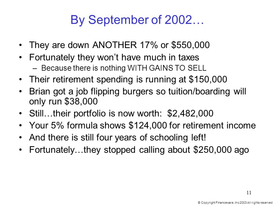 © Copyright Financeware, Inc 2003 All rights reserved 11 By September of 2002… They are down ANOTHER 17% or $550,000 Fortunately they won't have much in taxes –Because there is nothing WITH GAINS TO SELL Their retirement spending is running at $150,000 Brian got a job flipping burgers so tuition/boarding will only run $38,000 Still…their portfolio is now worth: $2,482,000 Your 5% formula shows $124,000 for retirement income And there is still four years of schooling left.
