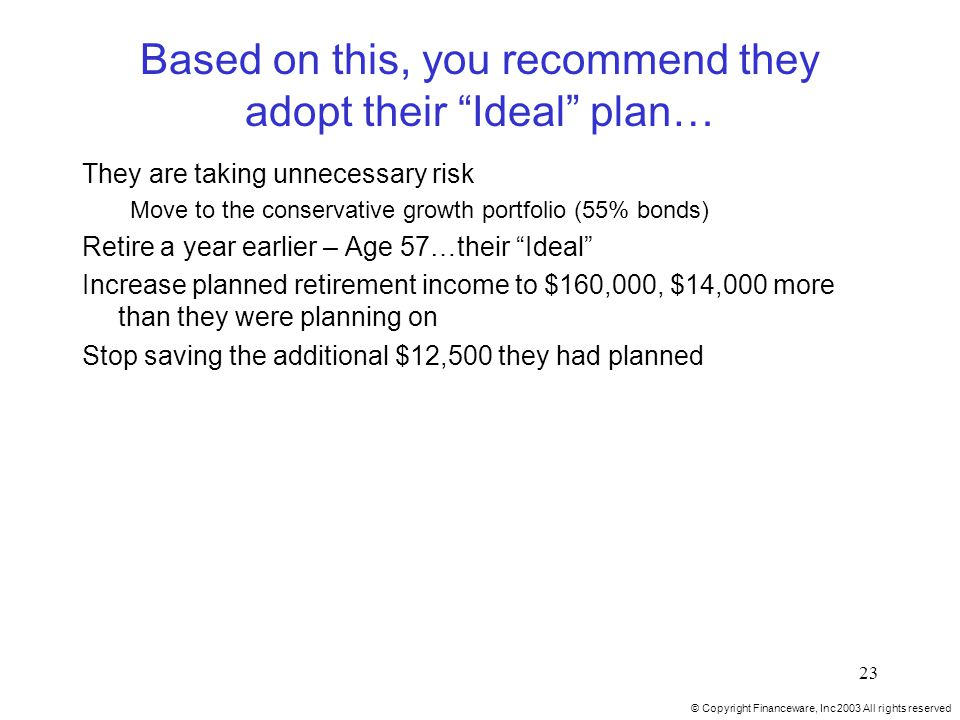 © Copyright Financeware, Inc 2003 All rights reserved 23 Based on this, you recommend they adopt their Ideal plan… They are taking unnecessary risk Move to the conservative growth portfolio (55% bonds) Retire a year earlier – Age 57…their Ideal Increase planned retirement income to $160,000, $14,000 more than they were planning on Stop saving the additional $12,500 they had planned