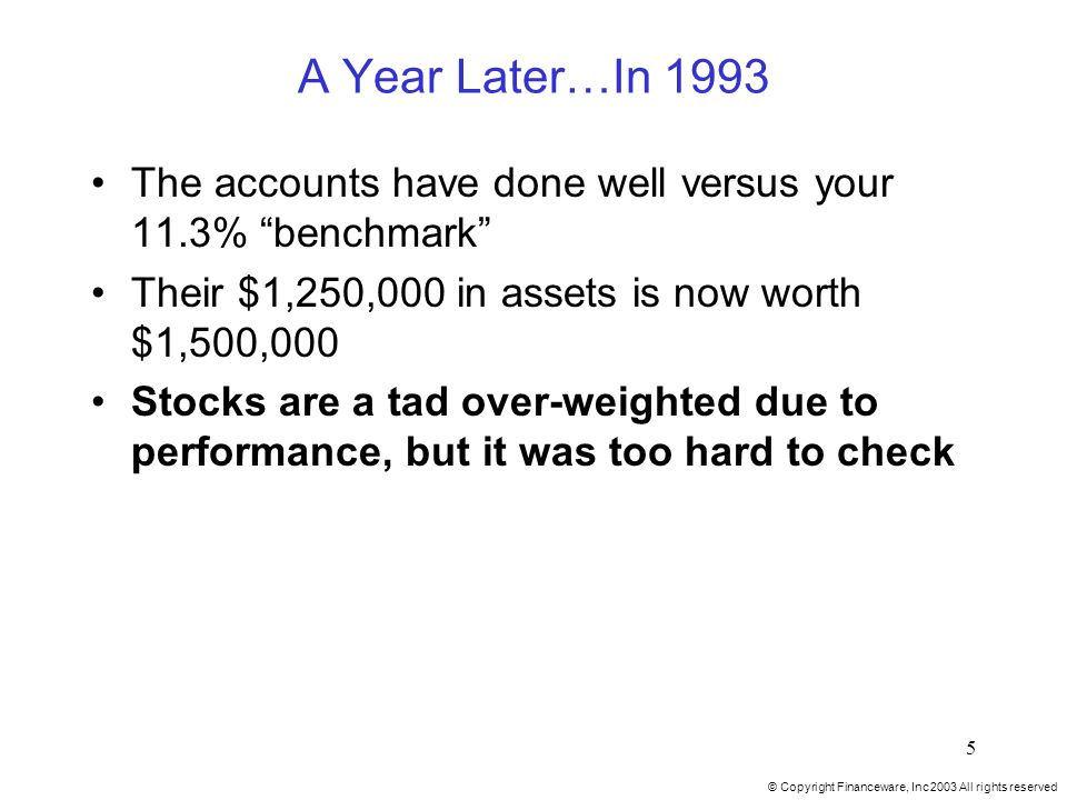 © Copyright Financeware, Inc 2003 All rights reserved 5 A Year Later…In 1993 The accounts have done well versus your 11.3% benchmark Their $1,250,000 in assets is now worth $1,500,000 Stocks are a tad over-weighted due to performance, but it was too hard to check